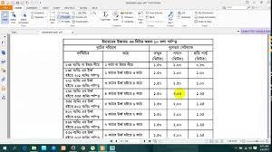 Rajuk Far Chart Far Calculation In Autocad 2007 Youtube