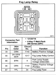 pontiac sunfire gt can you take the front bumper and trim 2001 schematic graphic 2001 relay graphic
