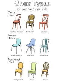 dining room chair styles dining room chair styles best mismatched dining dining room chair back styles