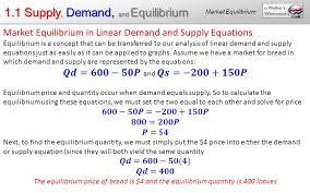 supply and demand equation solver jennarocca