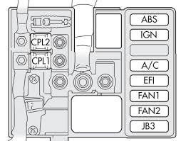 alfa romeo fl fuse box diagram auto genius alfa romeo 147 fl 2005 2010 fuse box diagram