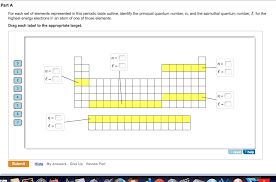 For Each Set Of Elements Represented In This Perio...   Chegg.com