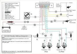 car wire diagram wiring diagram repair guides car wire diagram wiring diagrams lolwire diagram for pioneer stereo lotusconsultoresassociados com dual car audio wiring