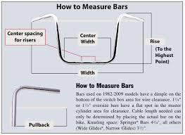 Motorcycle Handlebar Measurement Chart Wallpaper Hd Co