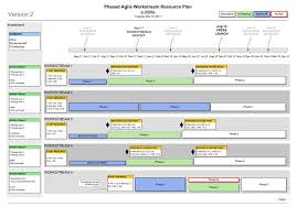 Investment Plan Templates Powerpoint Agile Roadmap Template Project Management