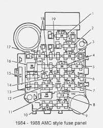 91 jeep cherokee fuse box 91 wiring diagrams online