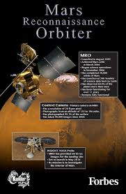 Image result for the Mars Reconnaissance Orbiter