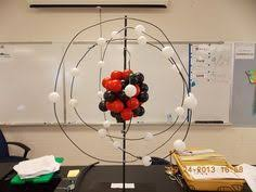 d atom model project example pictures and ideas of atom models  3d atom model project example pictures and ideas of atom models