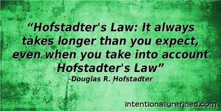 Productivity Quotes Inspiration Productivity Quotes Douglas Hofstadter Intentionally Refined
