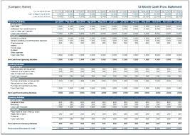 Personal Cash Flow Statement Template Excel Monthly Cash Flow Statement Template