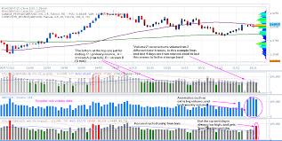 Top Charts November 2012 Computational Trading November 2012