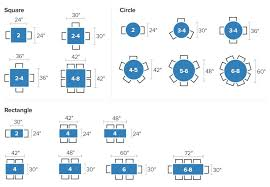 table seating diagram