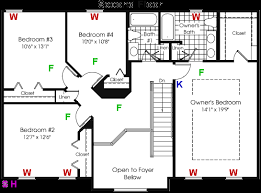 planning a security system burglar alarm alarm security wiring plan second floor