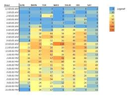 heatmap in excel create heatmap in excel creating a in excel is really simple i use a