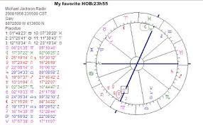 Michael Jackson Astrology Death Chart Astropost Birth Chart Michael Jackson