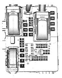 saab 9 5 2010 fuse box diagram auto genius saab 9 5 fuse box rear compartment