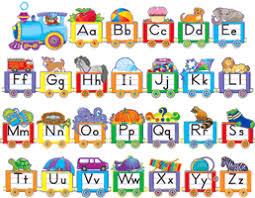 Coloriage Alphabet Train Sur Hugolescargot Com