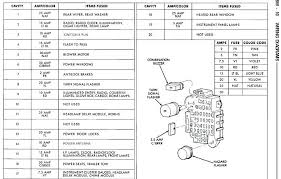 jeep xj fuse box location basic guide wiring diagram \u2022 1999 jeep cherokee fuse box diagram at 99 Jeep Cherokee Fuse Panel Diagram
