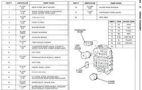 jeep xj fuse box location basic guide wiring diagram \u2022 1999 jeep cherokee fuse panel diagram at 99 Jeep Cherokee Fuse Panel Diagram
