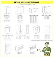 Standard Kitchen Wall Cabinet Depth Kitchen Wall Cabinet