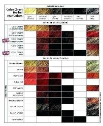 Hair Color Filler Chart Lajoshrich Com