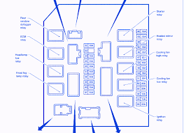 nissan frontier 2008 main fuse box block circuit breaker diagram nissan frontier 2008 main fuse box block circuit breaker diagram