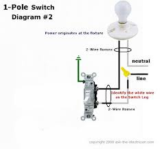 wiring diagram 2 pole switch wiring diagram 208v receptacle how to wire a single pole light switch diagram power originates 2 pole switch wiring diagram fixture netural line identify white paper romex simple lights