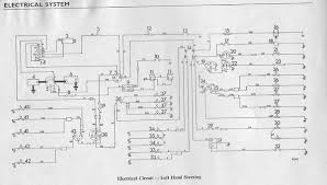 gt6 wiring diagram gt6 wiring diagrams gt wiring diagram description triumph spitfire rebuild