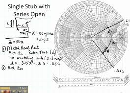 Ece3300 Lecture 13 W11 Example Of Series Open Stub