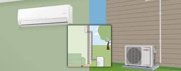 lennox ductless. air conditioning installation - lennox ductless hvac system | temperaturepro sw minneapolis 612-601-