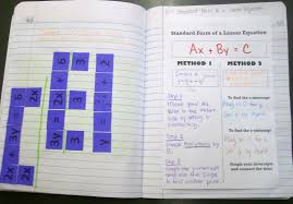 standard form of a linear equation interactive notebook entry