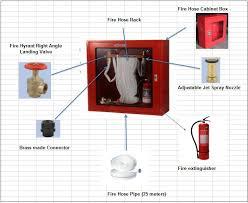 frp fire hose box fire hose cabinet