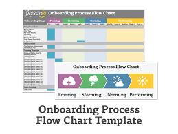 Onboarding Process Flow Chart Favorite