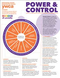 Power And Control Ywca Spokane