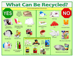 Things To Recycle What Can Be Recycled Green Living Recycling What Can Be