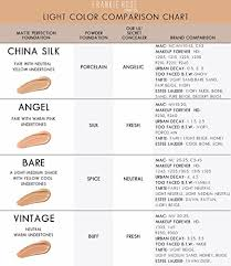 Clinique Superbalanced Shade Chart Matte Perfection Foundation