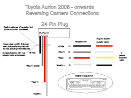 2001 toyota sequoia jbl wiring schematic 2001 2014 sequoia wiring diagram 2014 trailer wiring diagram for auto on 2001 toyota sequoia jbl wiring