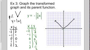 Graphing Transformations Of Parent Functions
