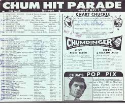 Chum Charts 1967