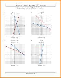graphing linear equations worksheet mahabh melanasik works algebra systems of e full size