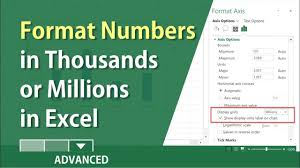 Excel Chart Number Format Millions Excel How To Format Numbers In Thousands Or Millions By Chris Menard