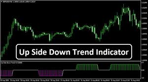 There are a number of different techniques. Up Side Down Trend Indicator Trend Following System System Trading Signals Trending