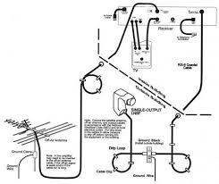 satellite dish connection diagram satellite image dish 500 wiring diagram dish auto wiring diagram database on satellite dish connection diagram
