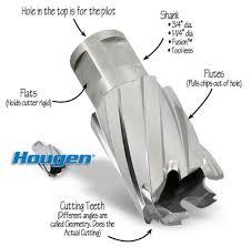 Annular Cutter Size Chart Faq On Hougen Annular Cutters
