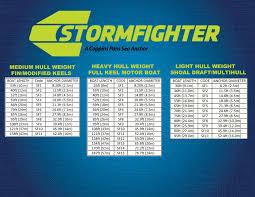 Stormfighter Sea Anchor