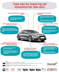 car insurance for new drivers and teenagers definitive guide