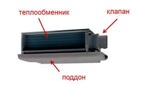 Картинки по запросу CHIGO канальный фанкойл