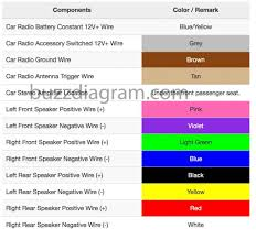 04 camry stereo wire diagram wiring diagram schema img pioneer stereo wiring color codes 04 camry stereo wire diagram