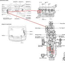 electrical wiring 2006 toyota corolla fuse box diagram jcb 2000 toyota camry tail light fuse at 1999 Toyota Camry Fuse Box Location