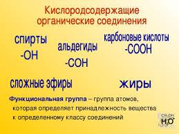 Кислородсодержащие органические соединения Спирты химия  Функциональная группа группа атомов которая определяет принадлежность вещества к определенному классу соединений